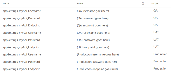 vsts_env_variables